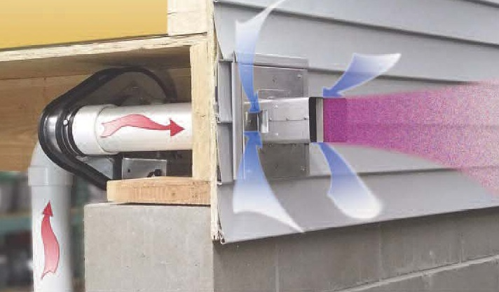Radon Mitigation Fan Side Wall Vent System